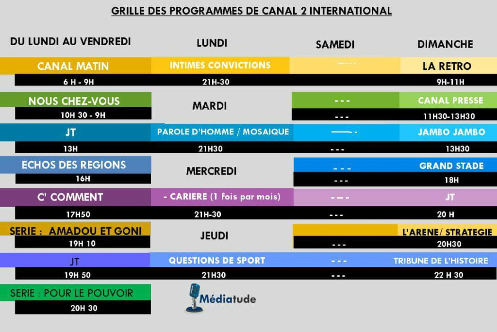 Grille des programmes de canal 2 international